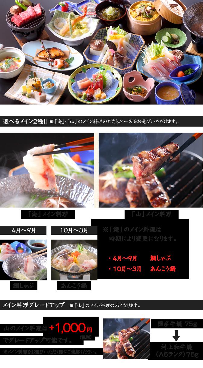 sankai_choice01